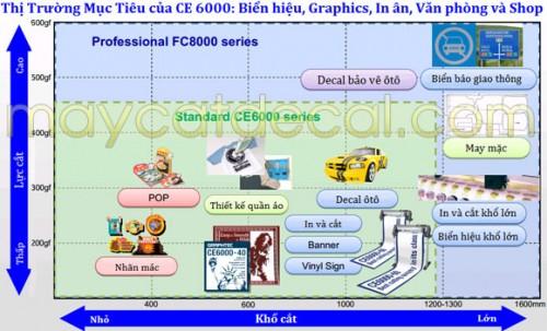 may-cat-decal-Graphtec-CE-6000-nhat-ban-8